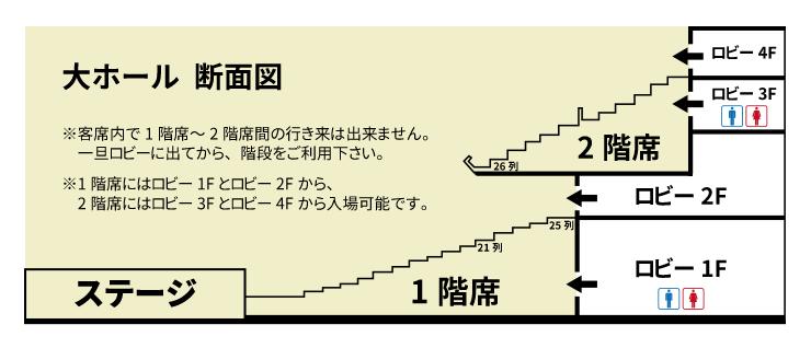 大ホール断面図